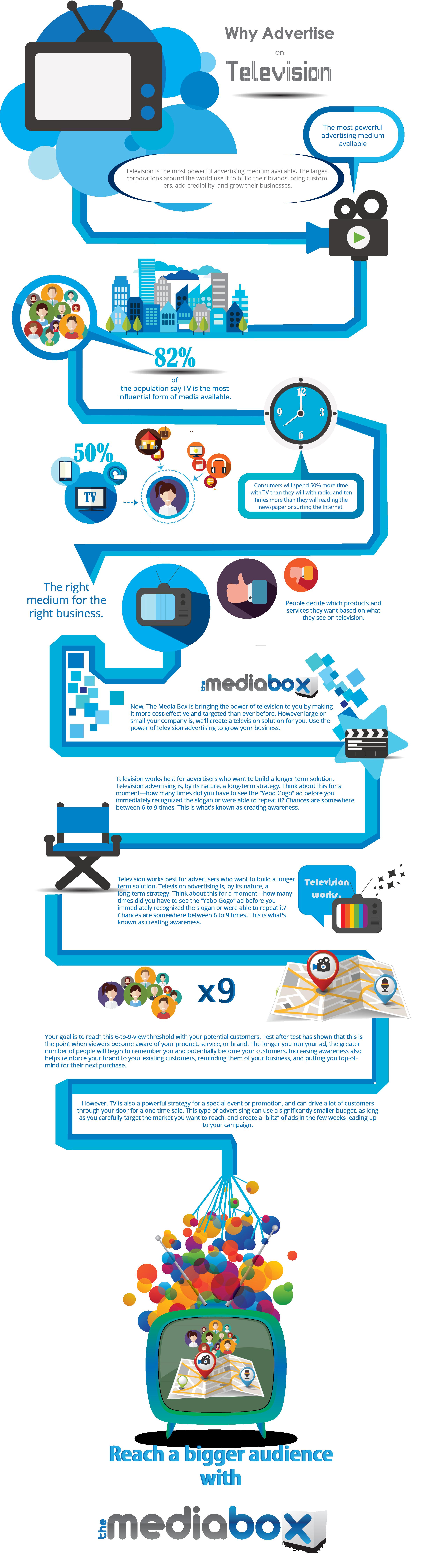 Inforgraphic1